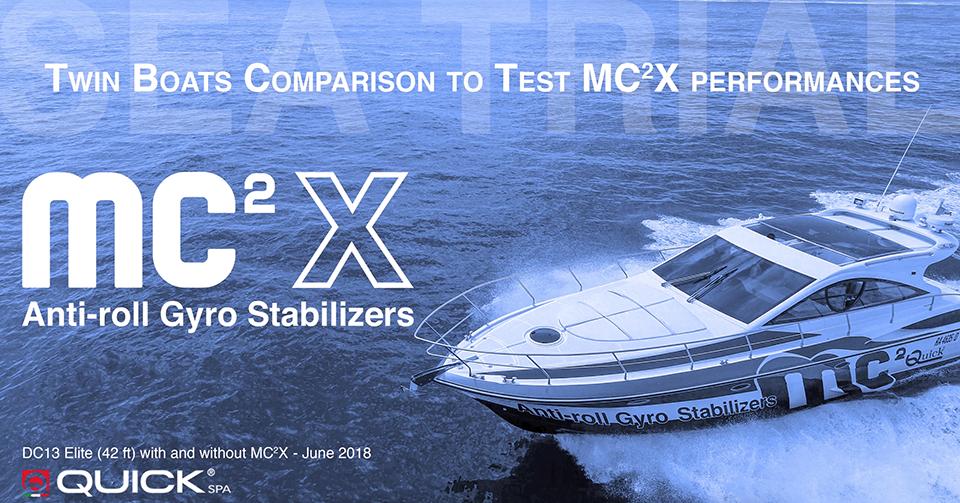 Test della nuova serie MC²X, stabilizzatori giroscopici di Quick SpA